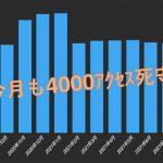 ブログのアクセスが増えると公式ショップの売り上げに直結する!